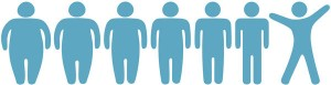 Sätt up bilder på din idealvikt så att du får inspiration till effektiv viktminskning