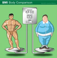 Nackdelar med BMI